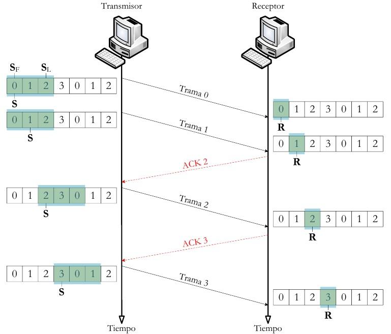 6.1. Conceptos generales — Planificación y Administración de Redes